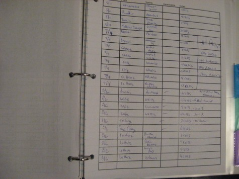 Garden Journal - Seed Starting Log