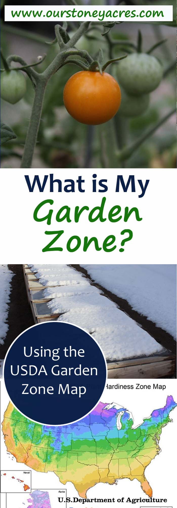 What is My Garden Zone